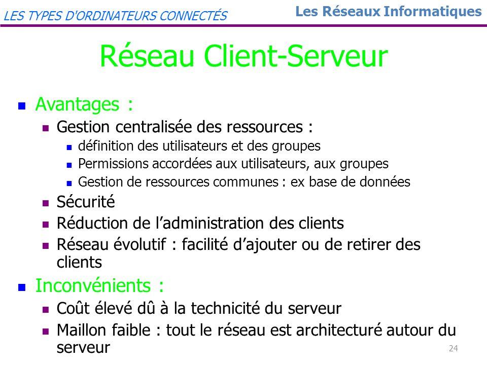 23 Les Réseaux Informatiques LES TYPES D'ORDINATEURS CONNECTÉS Réseau client-serveur - un serveur (ou plusieurs) - des hôtes (stations de travail, imp