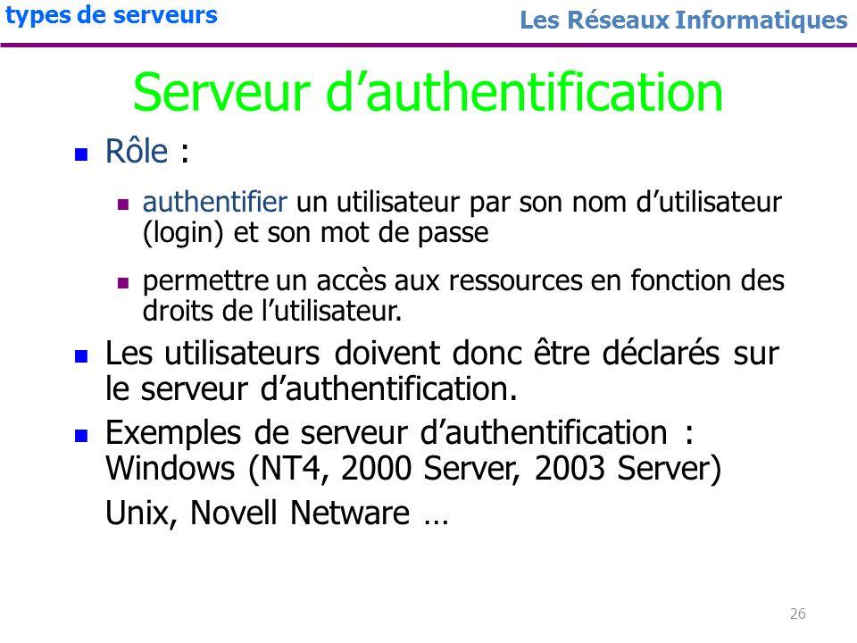 25 Les Réseaux Informatiques types de serveurs Les principaux types de serveurs Serveur dauthentification Serveur de fichiers Serveur dimpression Serv