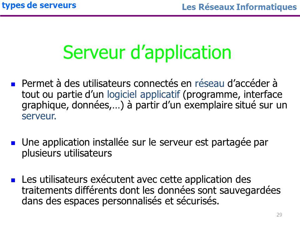 28 Les Réseaux Informatiques types de serveurs Contrôle laccès dun utilisateur à une imprimante. Gère la file dattente des documents à imprimer. Serve