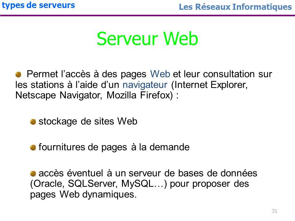 30 Les Réseaux Informatiques types de serveurs Serveur de communication Il assure la gestion de la communication entre le réseau local et lextérieur (