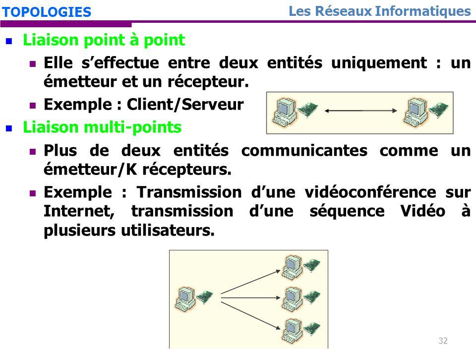 31 Les Réseaux Informatiques types de serveurs Serveur Web Permet laccès à des pages Web et leur consultation sur les stations à laide dun navigateur