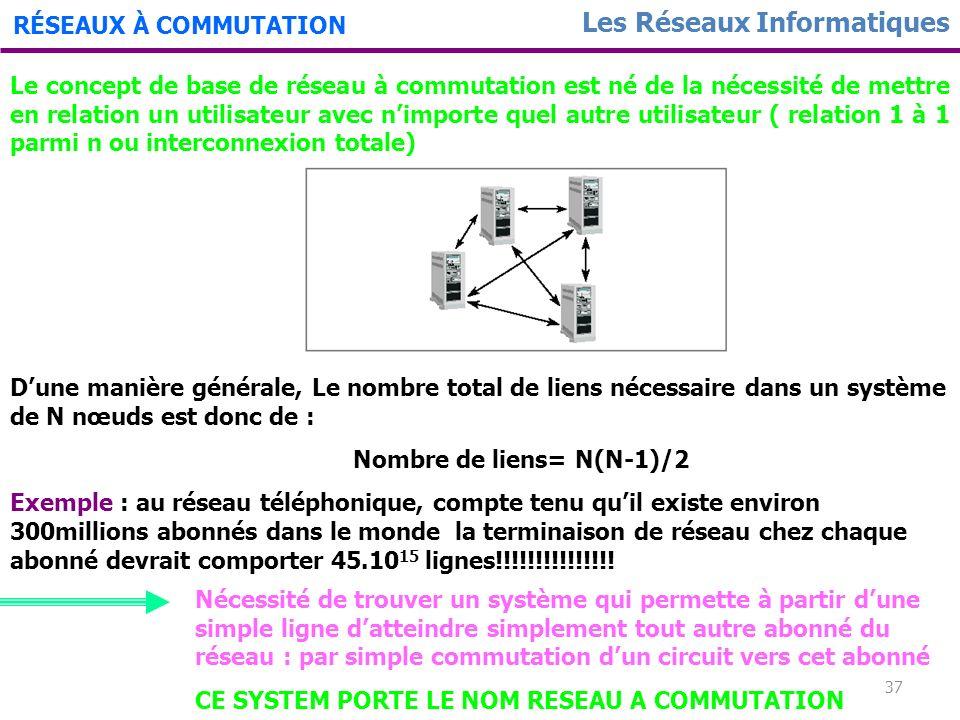36 Les Réseaux Informatiques LES TOPOLOGIES MIXTE Le but du routeur est de faire communiquer les postes denvironnement différents.