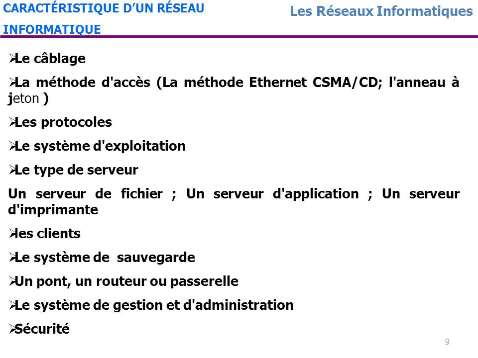 8 Les Réseaux Informatiques TYPES DE RESEAUX Réseaux de transmission de données qui desservent des utilisateurs dans une vaste région géographique. Ex