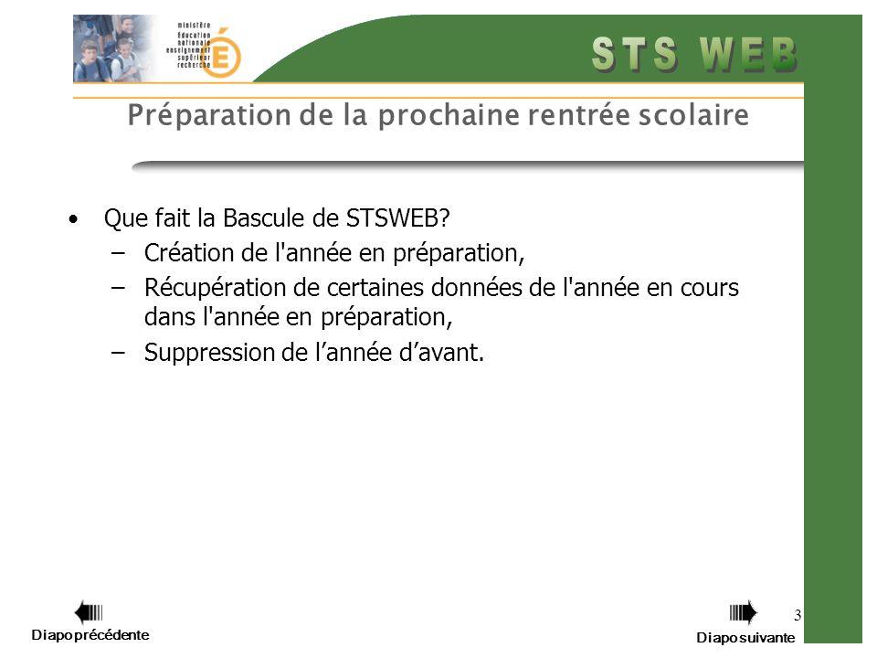 Diapo précédente Diapo suivante 4 QUAND.Cette action est à l initiative de l utilisateur STSWEB.
