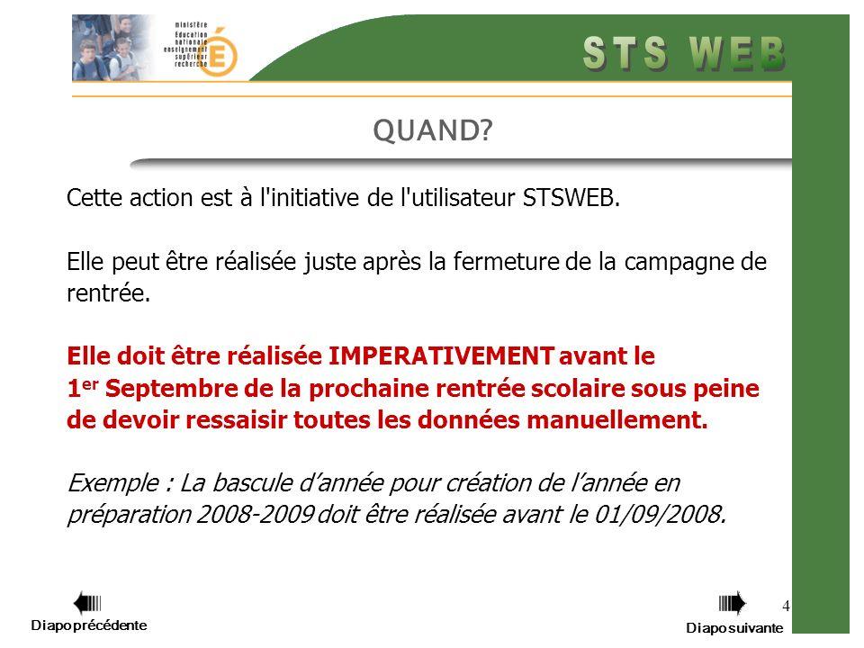 Diapo précédente Diapo suivante 4 QUAND. Cette action est à l initiative de l utilisateur STSWEB.