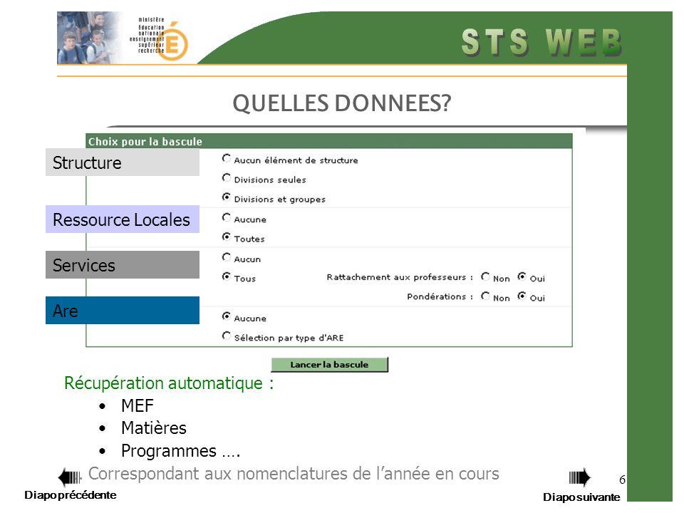 Diapo précédente Diapo suivante 6 Récupération automatique : MEF Matières Programmes ….