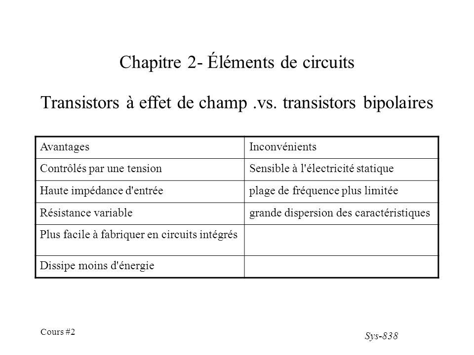 Sys-838 Cours #2 Chapitre 2- Éléments de circuits Transistors à effet de champ.vs.