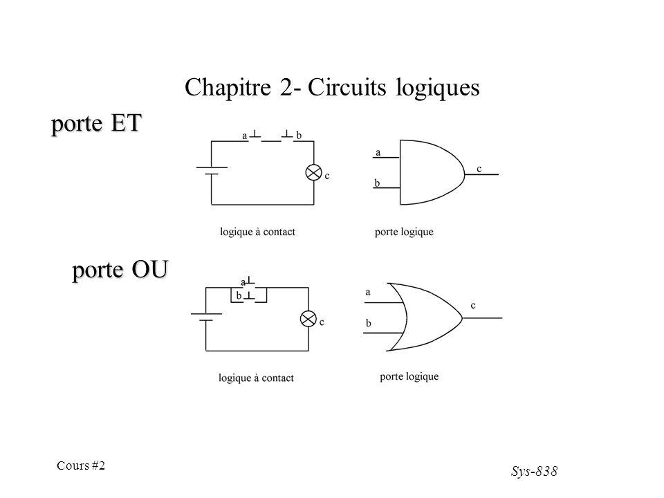Sys-838 Cours #2 Chapitre 2- Circuits logiques porte ET porte OU