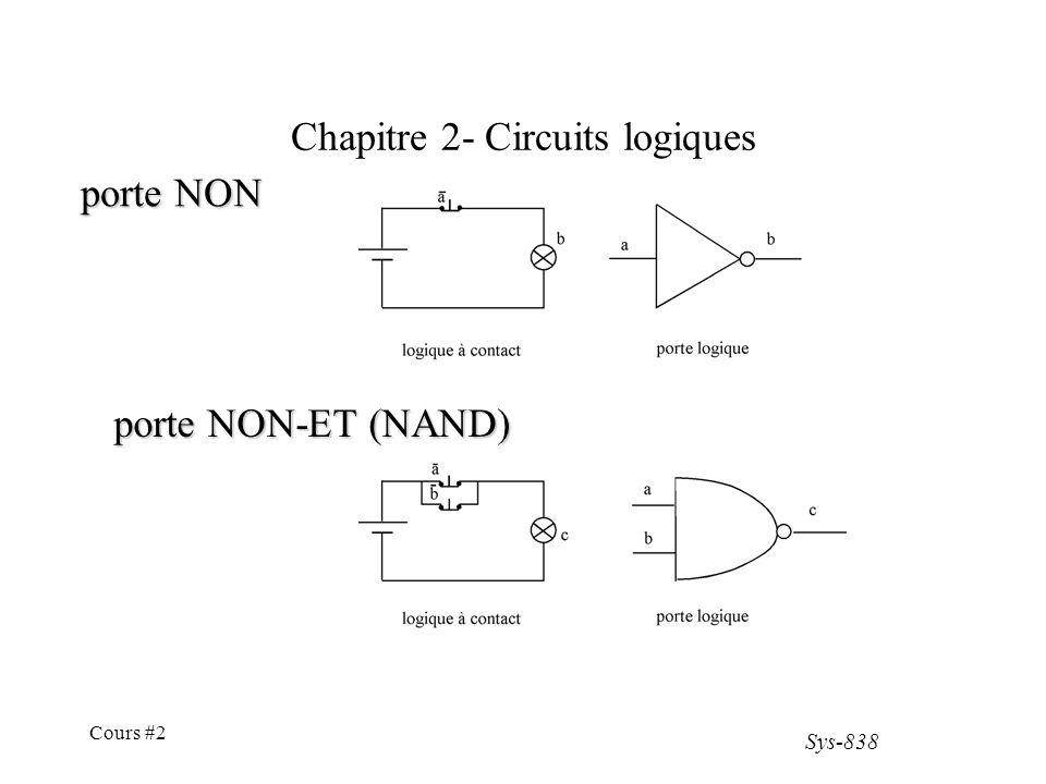 Sys-838 Cours #2 Chapitre 2- Circuits logiques porte NON porte NON-ET (NAND)