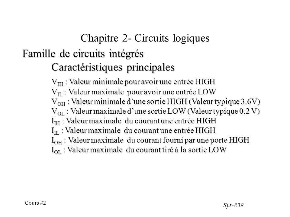 Sys-838 Cours #2 Chapitre 2- Circuits logiques Famille de circuits intégrés Caractéristiques principales V IH : Valeur minimale pour avoir une entrée HIGH V IL : Valeur maximale pour avoir une entrée LOW V OH : Valeur minimale dune sortie HIGH (Valeur typique 3.6V) V OL : Valeur maximale dune sortie LOW (Valeur typique 0.2 V) I IH : Valeur maximale du courant une entrée HIGH I IL : Valeur maximale du courant une entrée HIGH I OH : Valeur maximale du courant fourni par une porte HIGH I OL : Valeur maximale du courant tiré à la sortie LOW