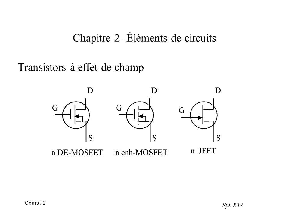 Sys-838 Cours #2 Chapitre 2- Circuits logiques Famille de circuits intégrés TTL (Transistors bipolaires, dissipe plus dénergie) Low-PowerHigh-speedSchottky Low Power Shottky, etc… CMOS (Transistors MOSFET, fragiles) - totem –pole : fournit le courant tout seul aux autres portes - open collector : A besoin dune résistance de sortie (pull-up)