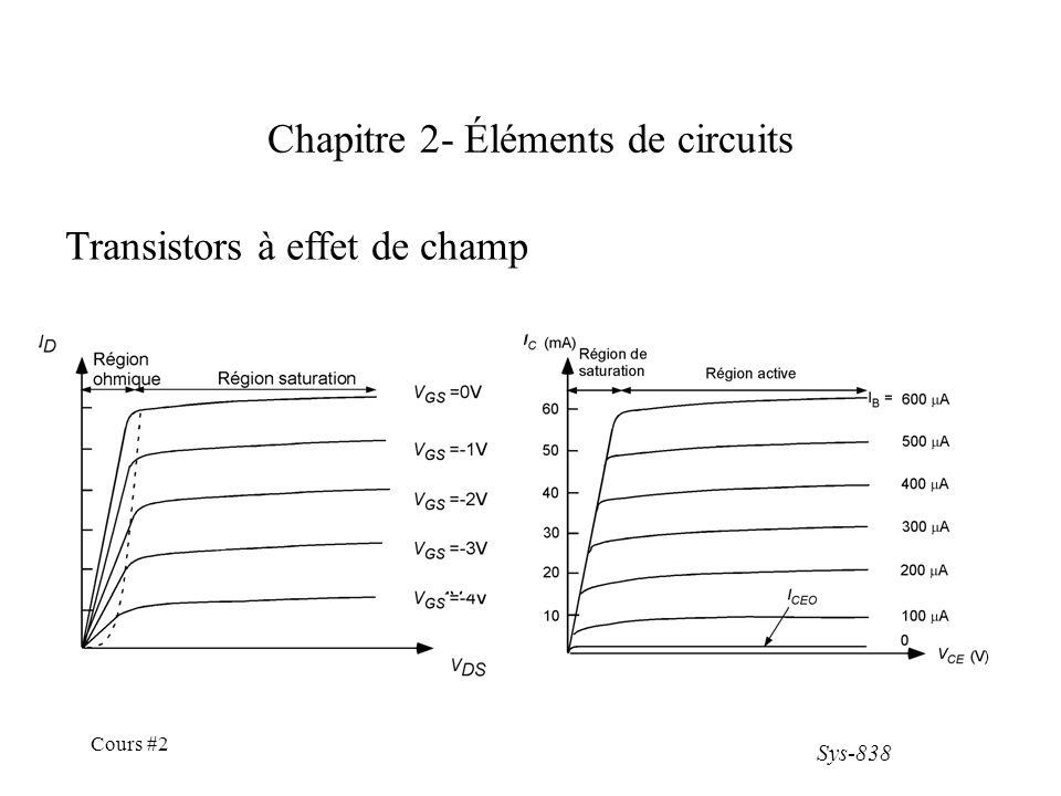 Sys-838 Cours #2 Chapitre 2- Éléments de circuits Transistors à effet de champ DE-MOSFETENH-MOSFET JFET