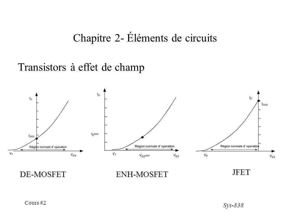 Sys-838 Cours #2 Chapitre 2- bascules (flip-flop) Bascule D