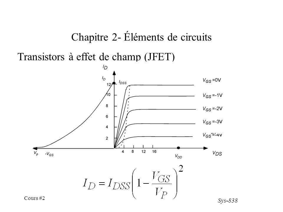 Sys-838 Cours #2 Chapitre 2- Éléments de circuits Transistors à effet de champ (JFET) Exemple : Trouvez I D si V GS = -3 V, I DSS = 12 mA, V DD = 24 V V P = -5V, R L = 2.4 k V P = -5V, R L = 2.4 k