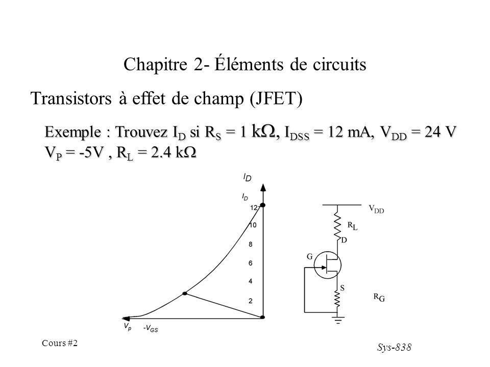 Sys-838 Cours #2 Chapitre 2- Éléments de circuits Transistors à effet de champ (JFET) Exemple : Trouvez I D si R S = 1 k, I DSS = 12 mA, V DD = 24 V V P = -5V, R L = 2.4 k V P = -5V, R L = 2.4 k