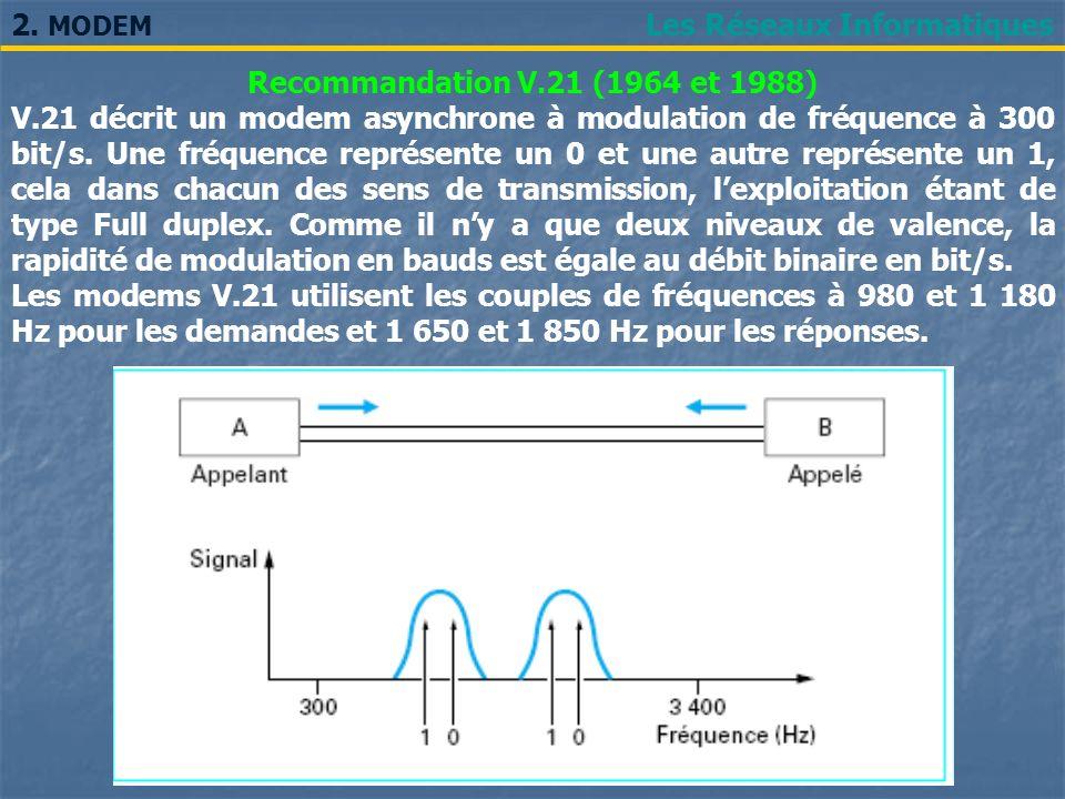 Les Réseaux Informatiques2. MODEM Recommandation V.21 (1964 et 1988) V.21 décrit un modem asynchrone à modulation de fréquence à 300 bit/s. Une fréque