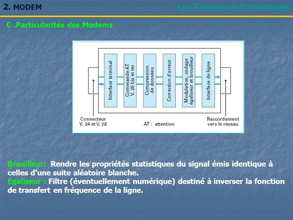 Les Réseaux Informatiques2. MODEM Brouilleur: Rendre les propriétés statistiques du signal émis identique à celles dune suite aléatoire blanche. Egali