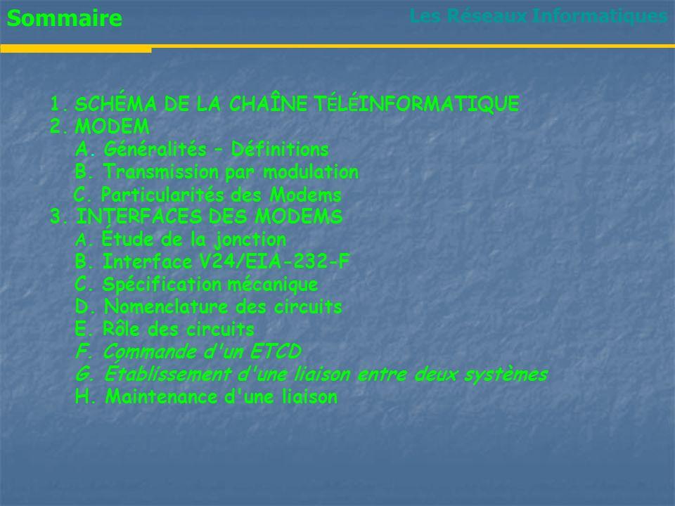 Sommaire 1.SCHÉMA DE LA CHAÎNE T É L É INFORMATIQUE 2.MODEM A. Généralités – Définitions B. Transmission par modulation C. Particularités des Modems 3