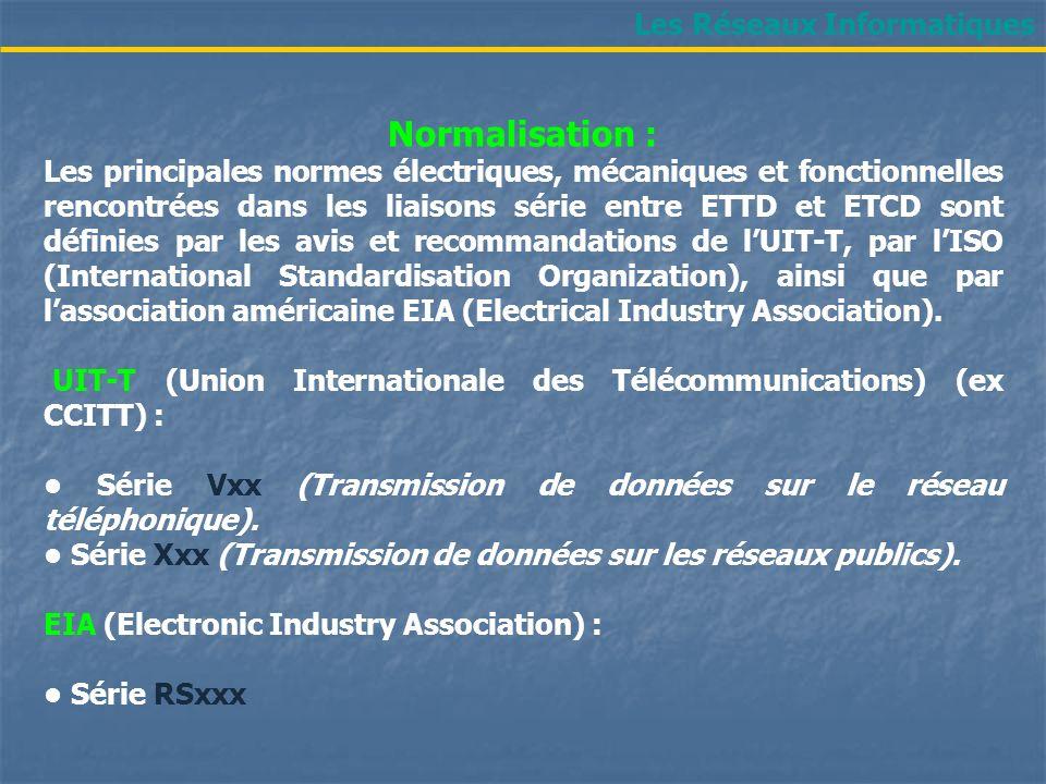 Les Réseaux Informatiques Normalisation : Les principales normes électriques, mécaniques et fonctionnelles rencontrées dans les liaisons série entre E