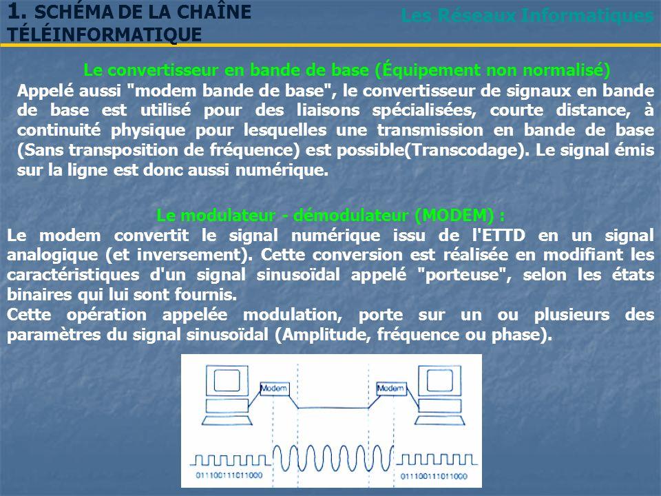 Les Réseaux Informatiques 1. SCHÉMA DE LA CHAÎNE TÉLÉINFORMATIQUE Le convertisseur en bande de base (Équipement non normalisé) Appelé aussi