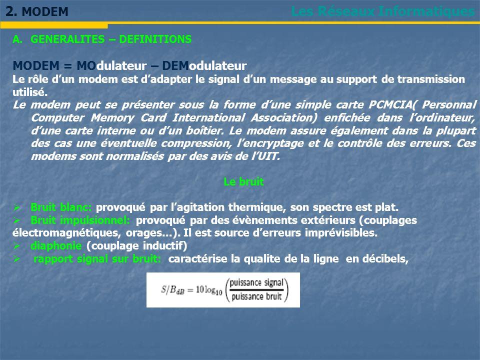 Les Réseaux Informatiques A.GENERALITES – DEFINITIONS MODEM = MOdulateur – DEModulateur Le rôle dun modem est dadapter le signal dun message au suppor
