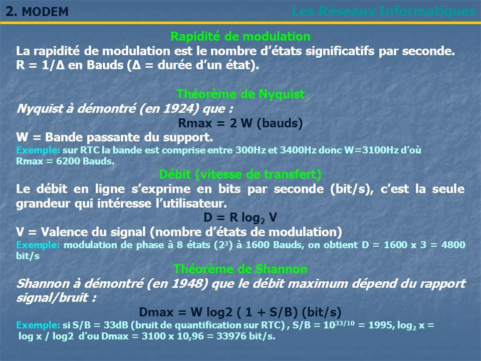Les Réseaux Informatiques Rapidité de modulation La rapidité de modulation est le nombre détats significatifs par seconde. R = 1/Δ en Bauds (Δ = durée