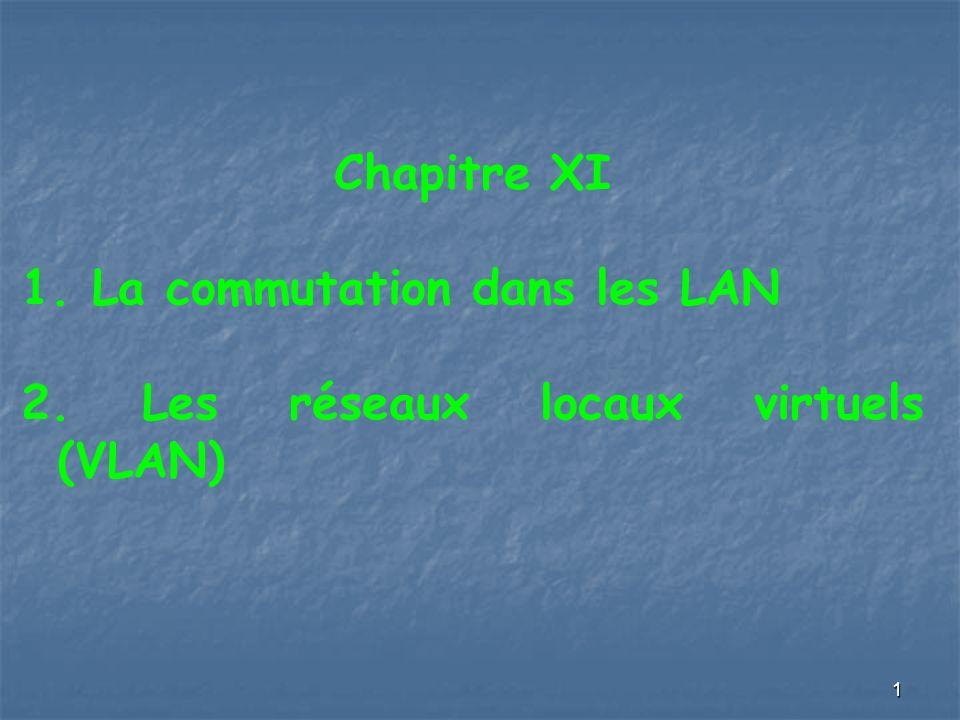 1 Chapitre XI 1. La commutation dans les LAN 2. Les réseaux locaux virtuels (VLAN)