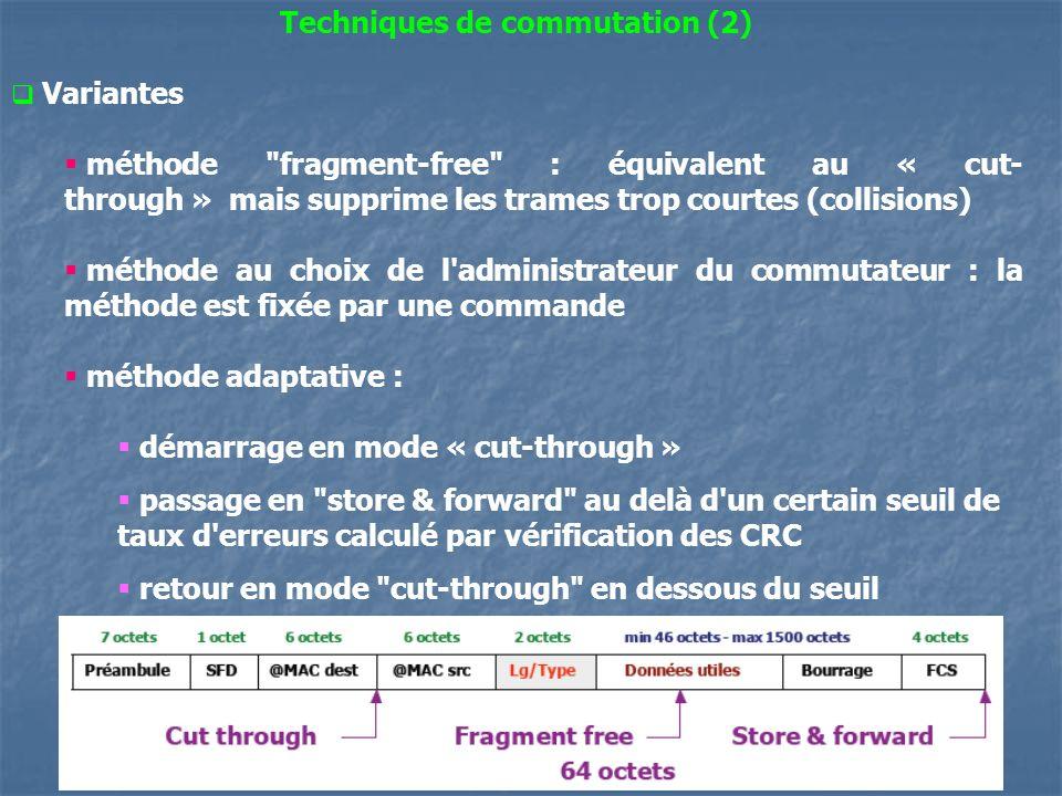 23 Techniques de commutation (2) Variantes méthode