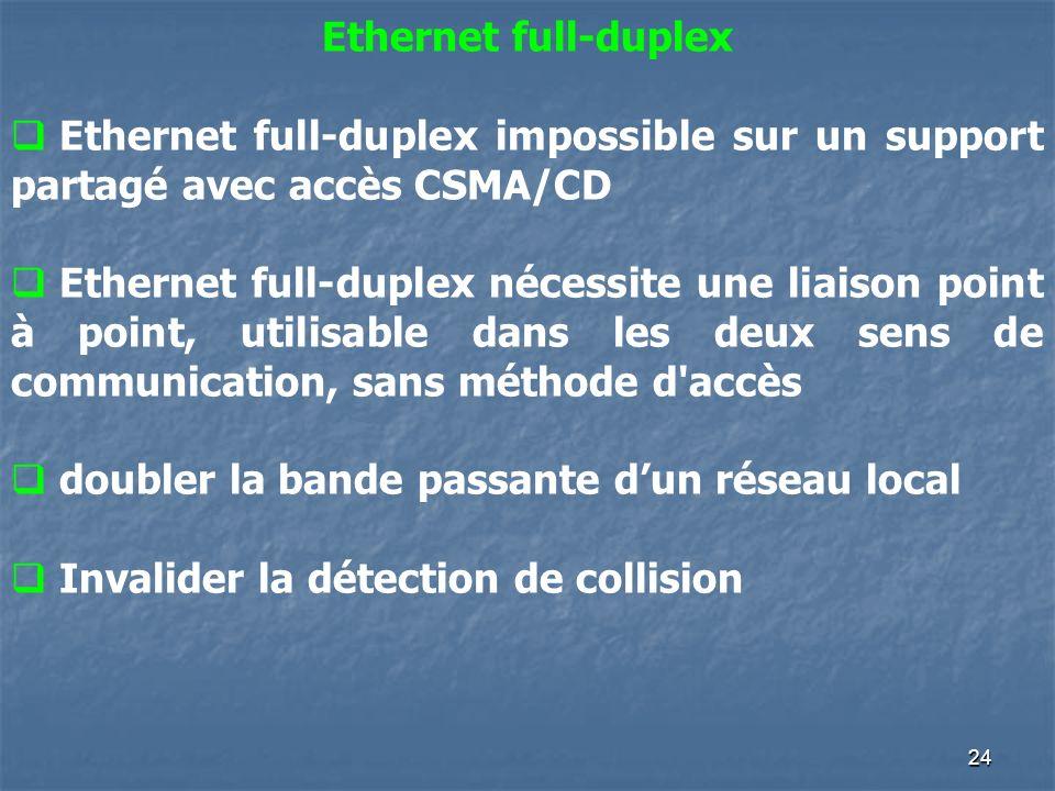 24 Ethernet full-duplex Ethernet full-duplex impossible sur un support partagé avec accès CSMA/CD Ethernet full-duplex nécessite une liaison point à p
