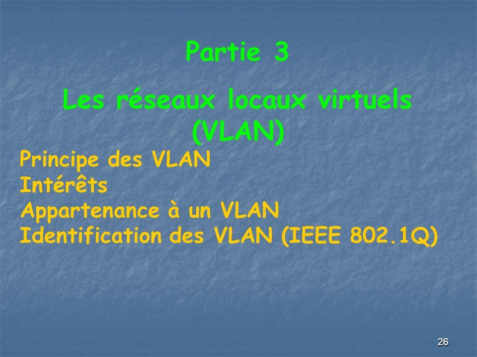 26 Partie 3 Les réseaux locaux virtuels (VLAN) Principe des VLAN Intérêts Appartenance à un VLAN Identification des VLAN (IEEE 802.1Q)