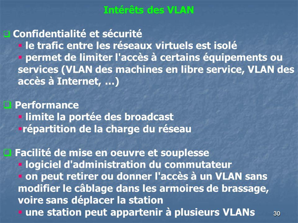 30 Intérêts des VLAN Confidentialité et sécurité le trafic entre les réseaux virtuels est isolé permet de limiter l'accès à certains équipements ou se