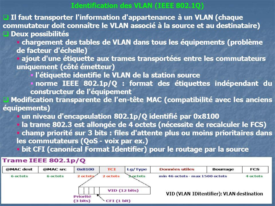 34 Identification des VLAN (IEEE 802.1Q) Il faut transporter l'information d'appartenance à un VLAN (chaque commutateur doit connaître le VLAN associé