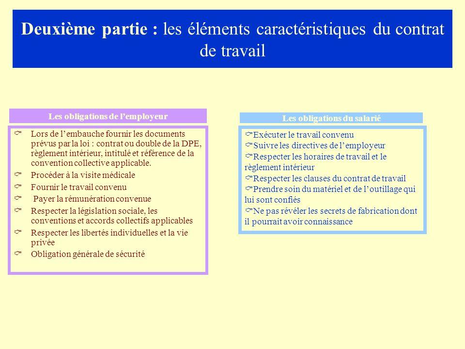 Les obligations de lemployeur Les obligations du salarié Lors de lembauche fournir les documents prévus par la loi : contrat ou double de la DPE, règlement intérieur, intitulé et référence de la convention collective applicable.
