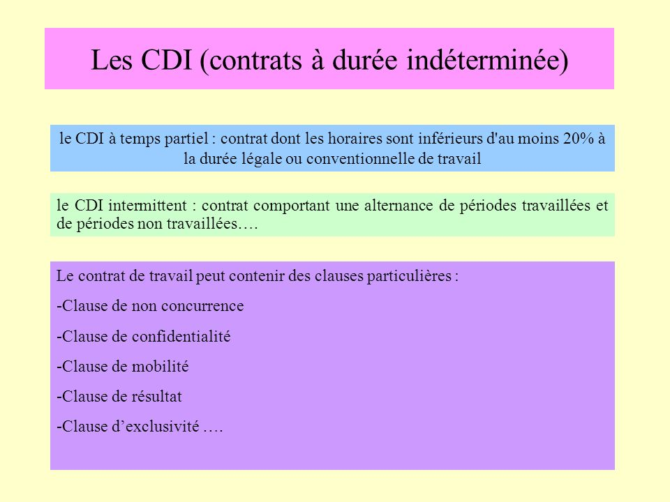 Les CDI (contrats à durée indéterminée) le CDI à temps partiel : contrat dont les horaires sont inférieurs d au moins 20% à la durée légale ou conventionnelle de travail le CDI intermittent : contrat comportant une alternance de périodes travaillées et de périodes non travaillées….
