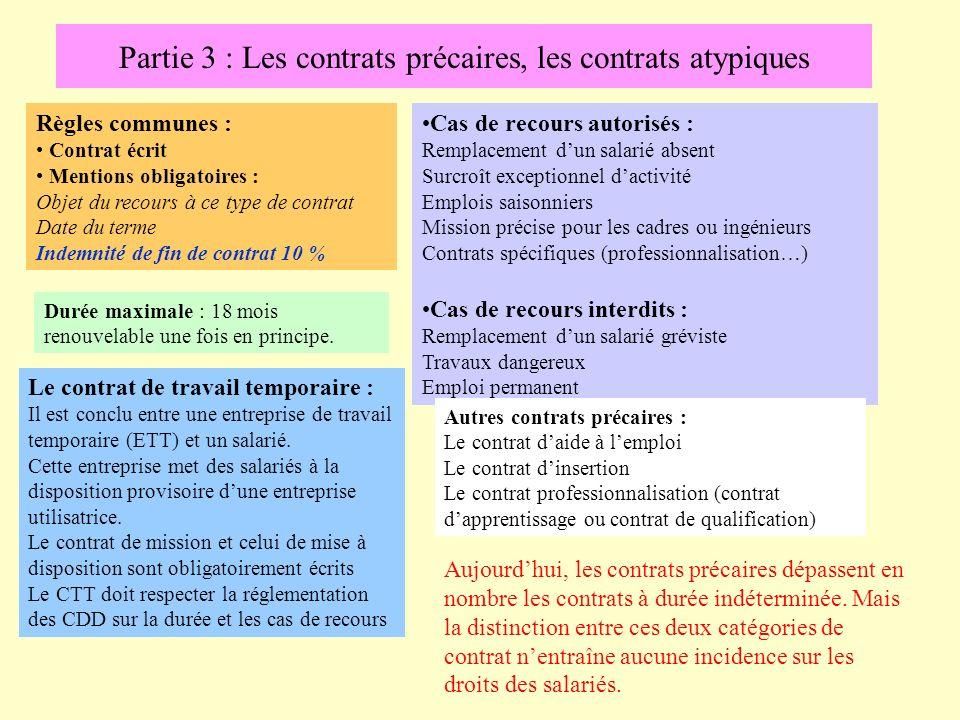 Les CDI (contrats à durée indéterminée) le CDI à temps partiel : contrat dont les horaires sont inférieurs d'au moins 20% à la durée légale ou convent