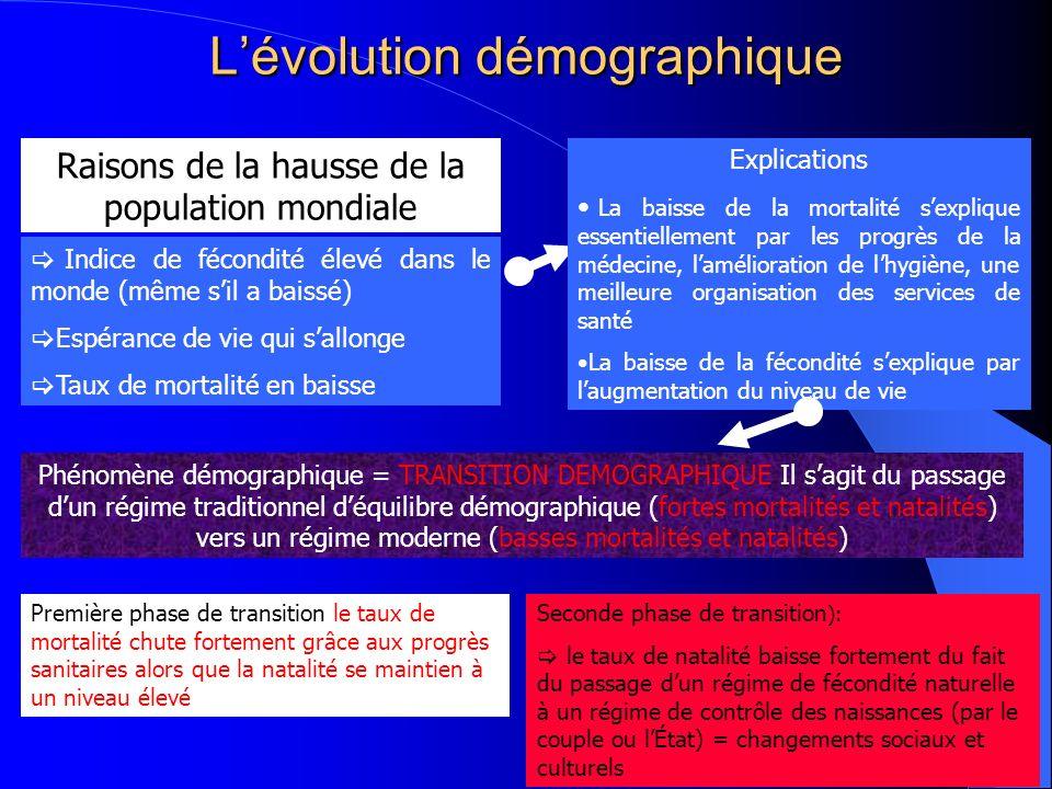 Lévolution démographique Raisons de la hausse de la population mondiale Indice de fécondité élevé dans le monde (même sil a baissé) Espérance de vie q