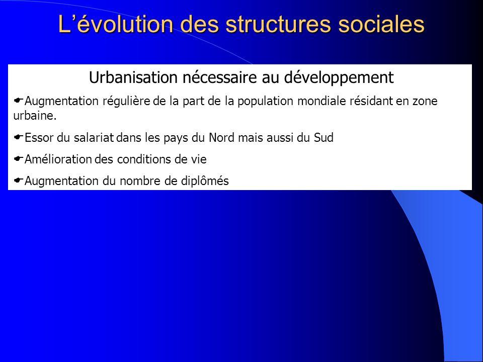 Lévolution des structures sociales Urbanisation nécessaire au développement Augmentation régulière de la part de la population mondiale résidant en zo