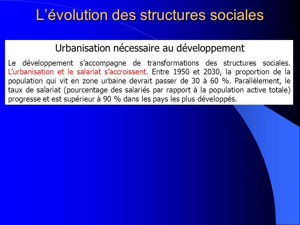 Lévolution des structures sociales Urbanisation nécessaire au développement Le développement saccompagne de transformations des structures sociales. L