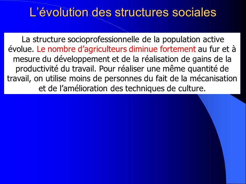 Lévolution des structures sociales La structure socioprofessionnelle de la population active évolue. Le nombre dagriculteurs diminue fortement au fur