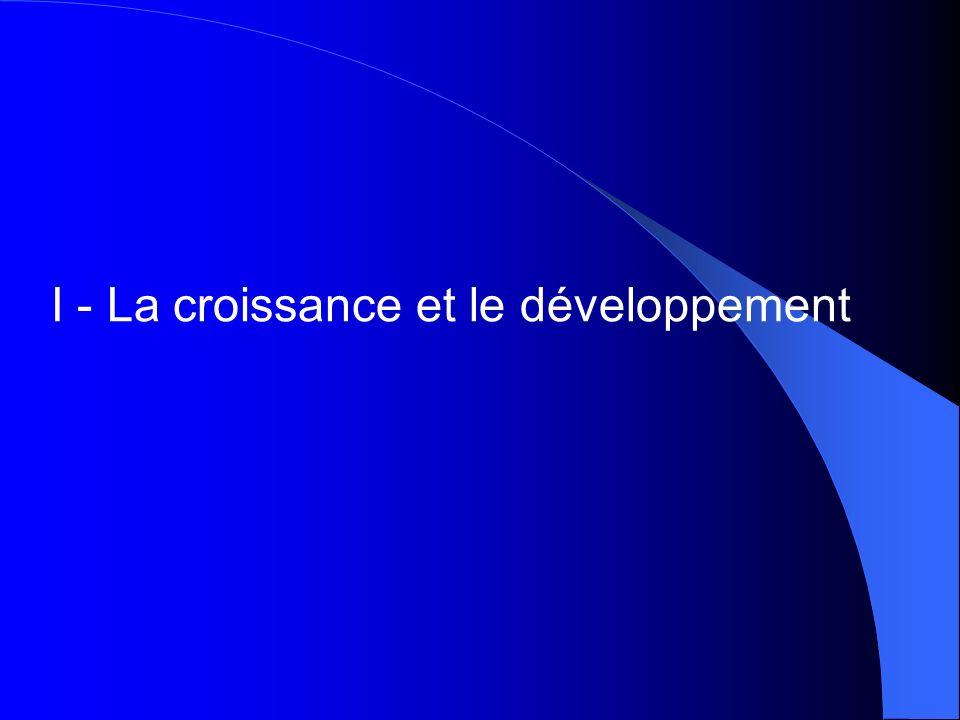 Le poids des secteurs économiques Évolution du poids dans le PIB des secteurs économiques en France Le secteur primaire diminue Lindustrie progresse puis se stabilise des services Le tertiaire connaît une progression A la tertiarisation des économies développées
