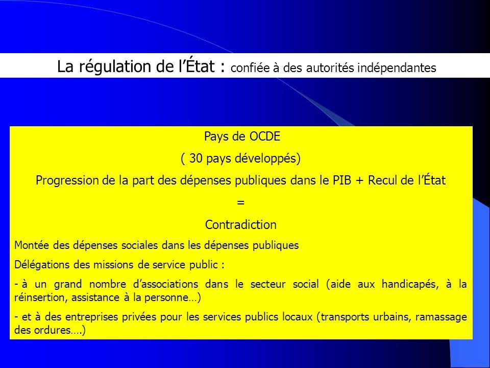 La régulation de lÉtat : confiée à des autorités indépendantes Pays de OCDE ( 30 pays développés) Progression de la part des dépenses publiques dans l
