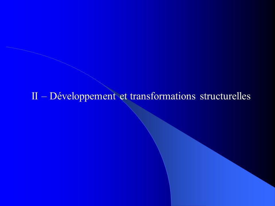 II – Développement et transformations structurelles