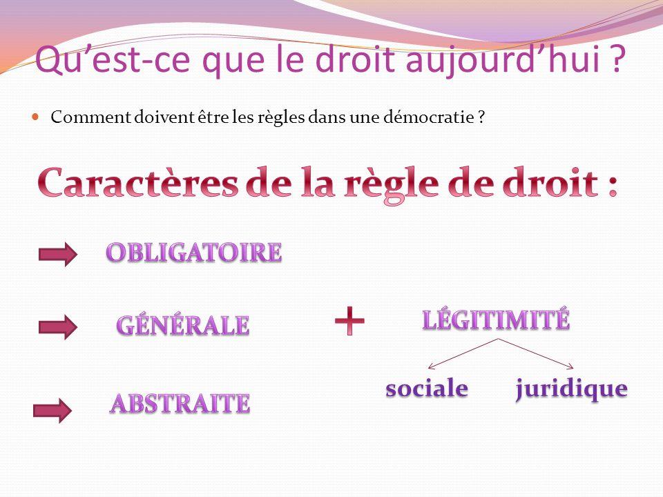 - Types dactes et autorités créatrices - Principes juridiques - Hiérarchie et complémentarité des sources du droit