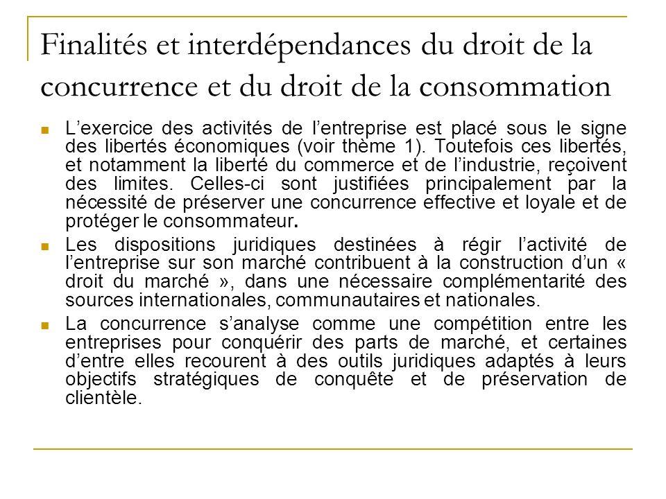 Finalités et interdépendances du droit de la concurrence et du droit de la consommation Lexercice des activités de lentreprise est placé sous le signe