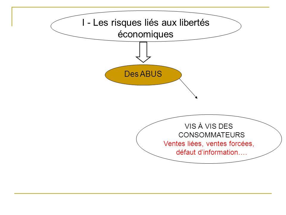 I - Les risques liés aux libertés économiques Des ABUS VIS À VIS DES CONSOMMATEURS Ventes liées, ventes forcées, défaut dinformation….