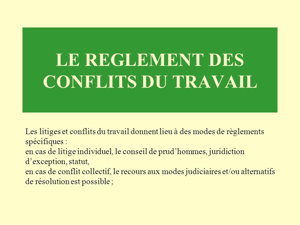 LE REGLEMENT DES CONFLITS DU TRAVAIL Les litiges et conflits du travail donnent lieu à des modes de règlements spécifiques : en cas de litige individu