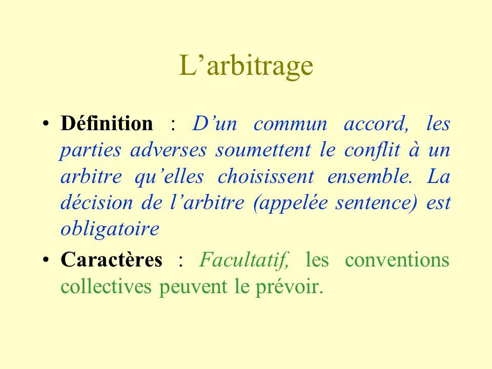 Larbitrage Définition : Dun commun accord, les parties adverses soumettent le conflit à un arbitre quelles choisissent ensemble. La décision de larbit