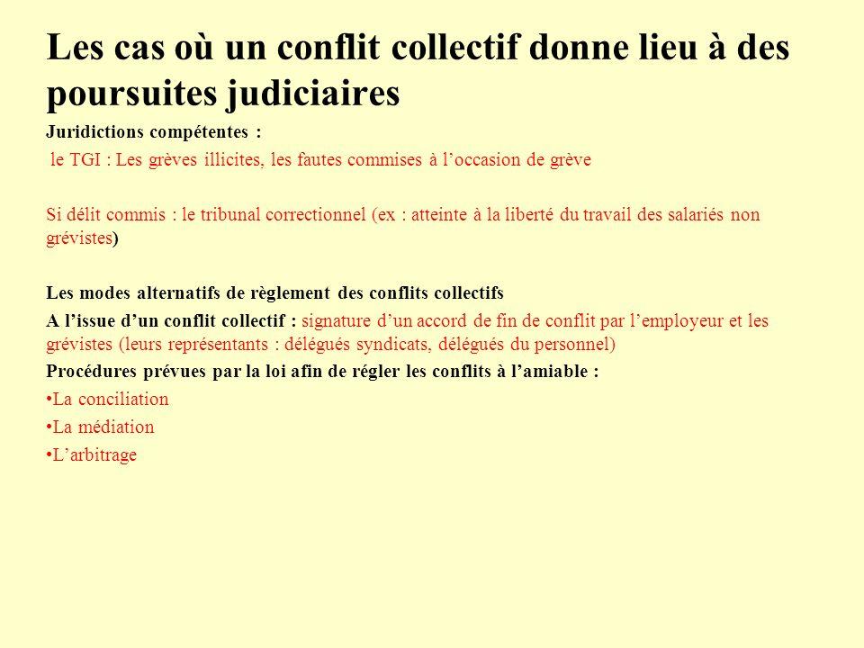 Les cas où un conflit collectif donne lieu à des poursuites judiciaires Juridictions compétentes : le TGI : Les grèves illicites, les fautes commises