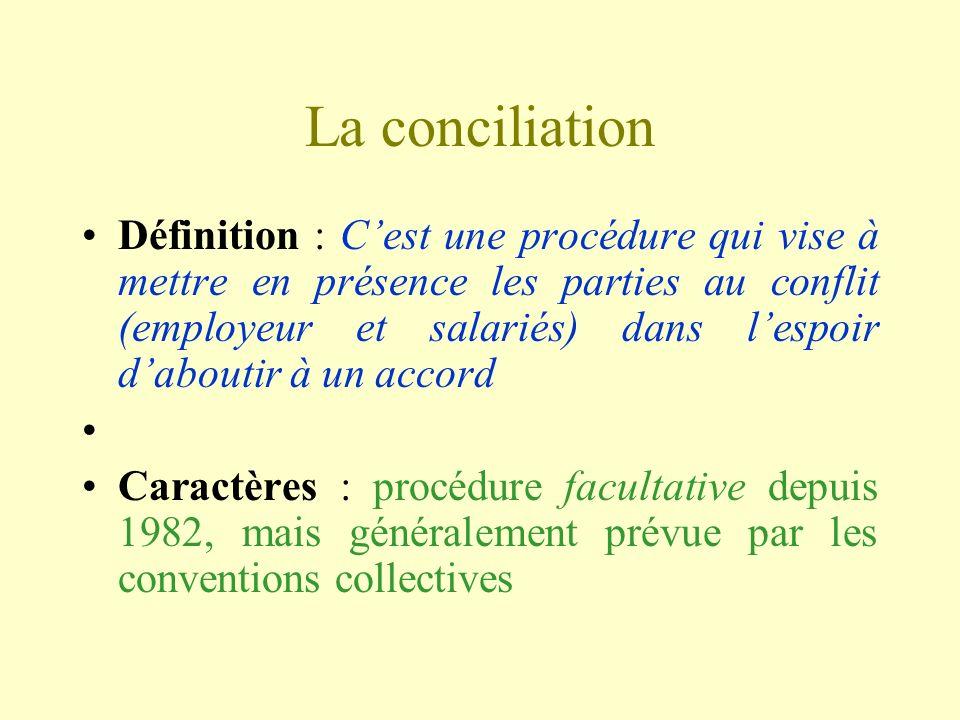 La conciliation Définition : Cest une procédure qui vise à mettre en présence les parties au conflit (employeur et salariés) dans lespoir daboutir à u