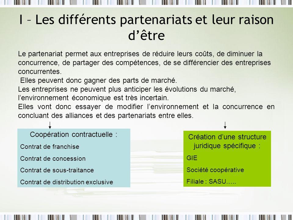 II – Un exemple de coopération contractuelle : le contrat de franchise Il y a en France plus de 500 franchises intéressant plus de 30.000 points de vente.